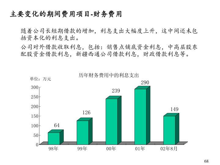 主要变化的期间费用项目-财务费用