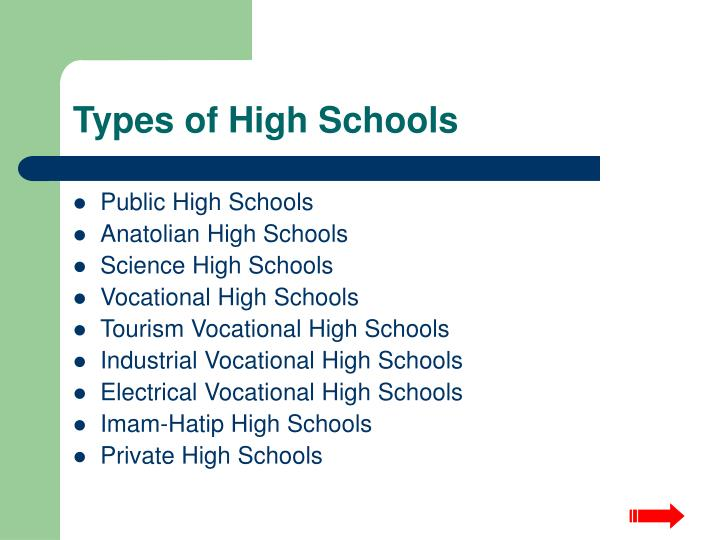 Types of High Schools