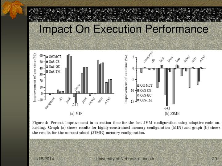 Impact On Execution Performance