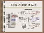 block diagram of 8254