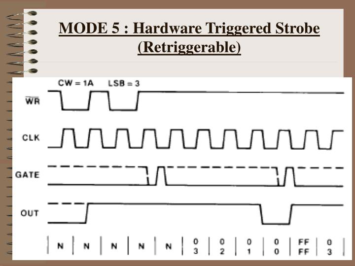 MODE 5 : Hardware Triggered Strobe (Retriggerable)