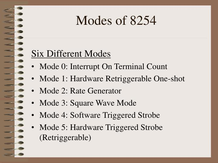 Modes of 8254