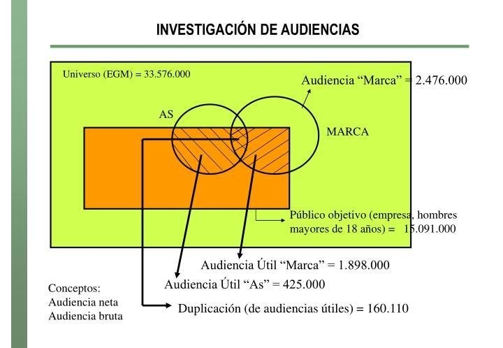 INVESTIGACIÓN DE AUDIENCIAS