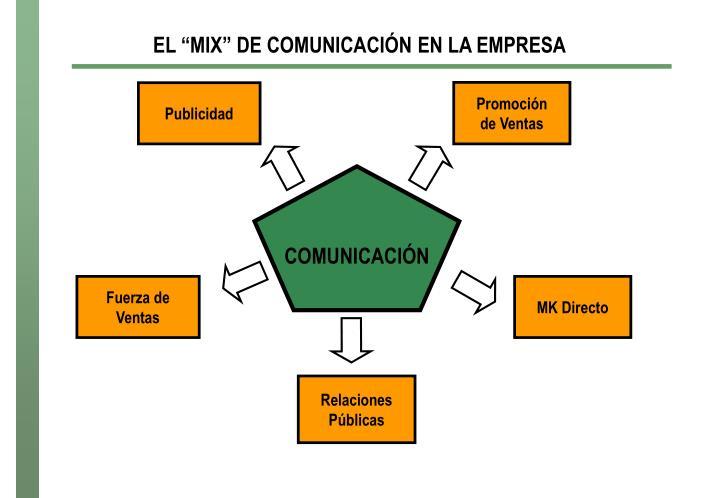 """EL """"MIX"""" DE COMUNICACIÓN EN LA EMPRESA"""
