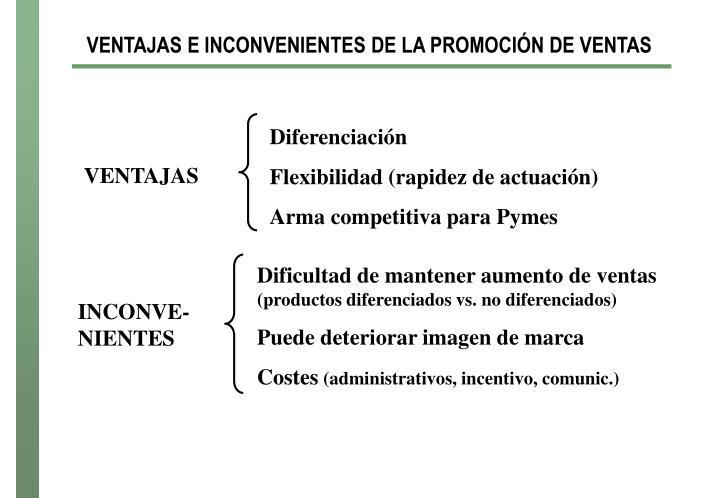 VENTAJAS E INCONVENIENTES DE LA PROMOCIÓN DE VENTAS
