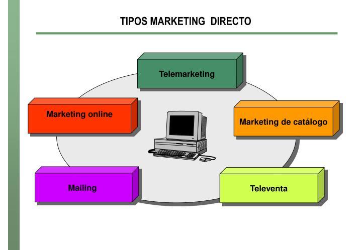 TIPOS MARKETING  DIRECTO