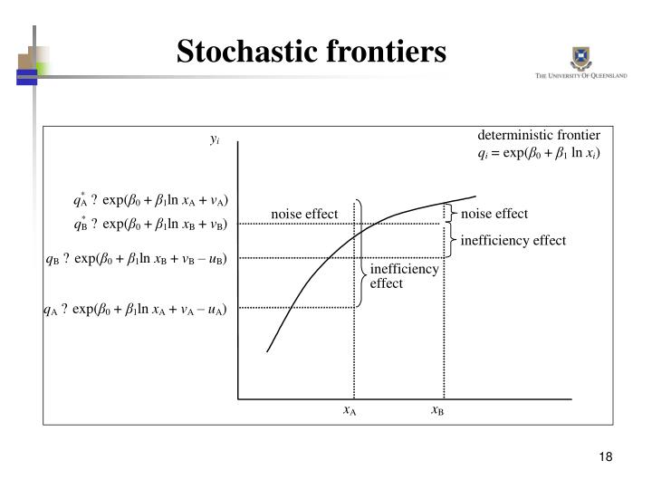 Stochastic frontiers