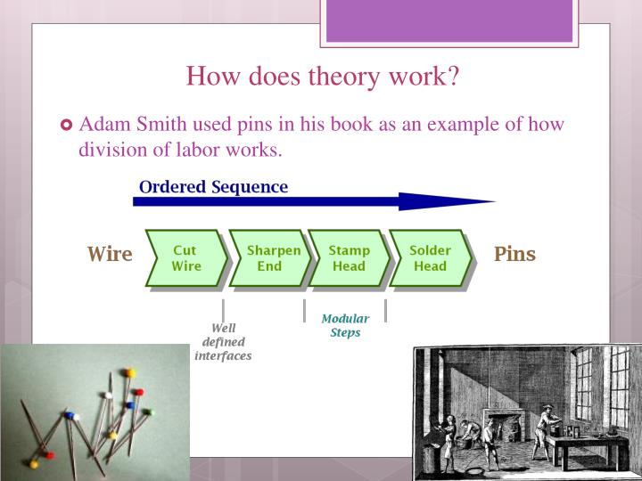 How does theory work?