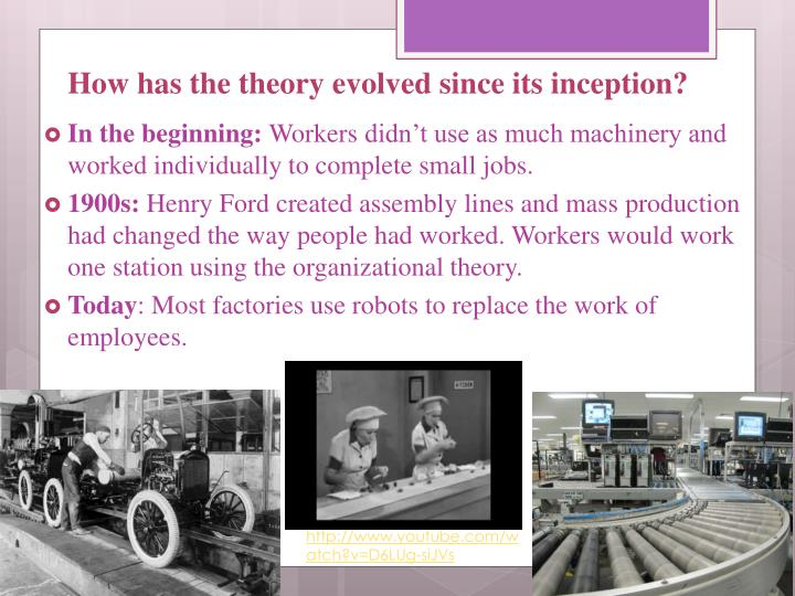 How has the theory evolved since its inception?