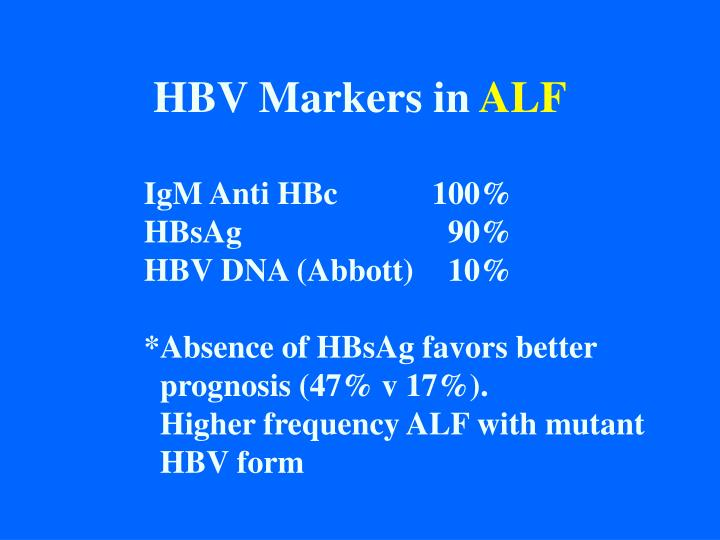 HBV Markers in