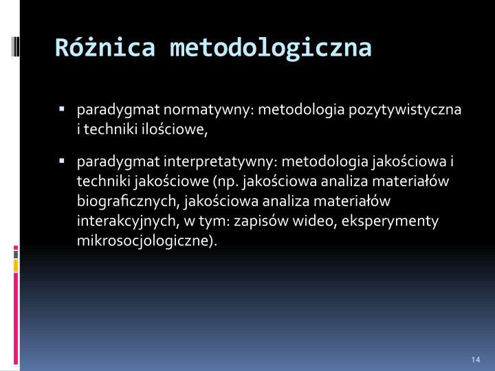 Różnica metodologiczna