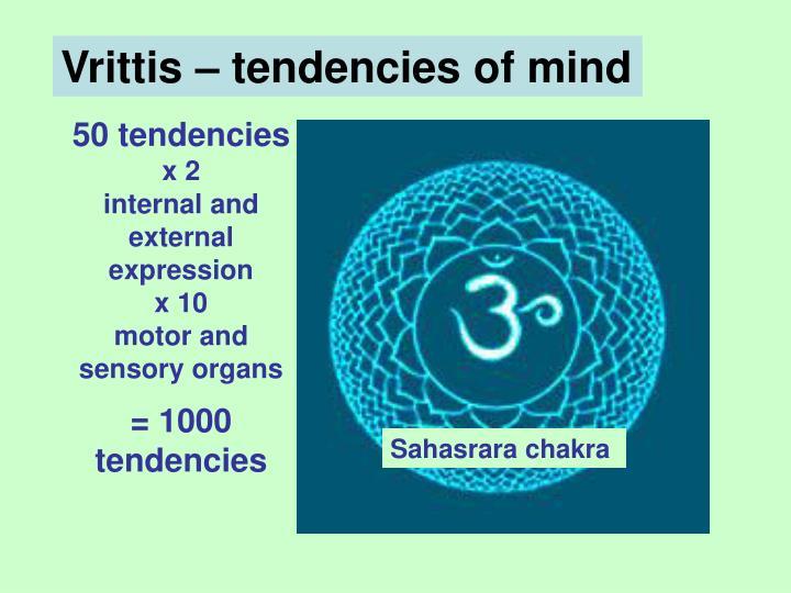 50 tendencies