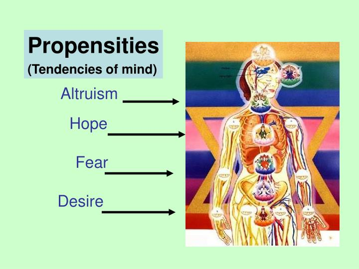 Propensities