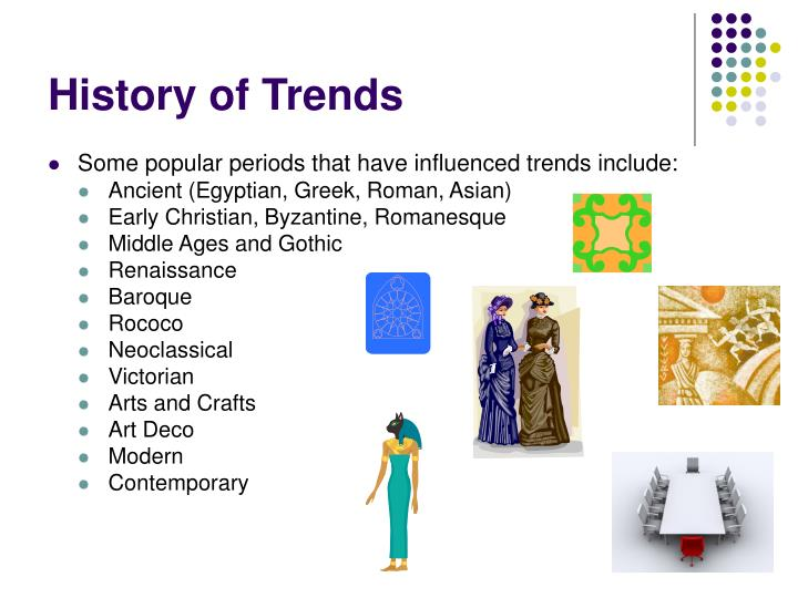 History of Trends