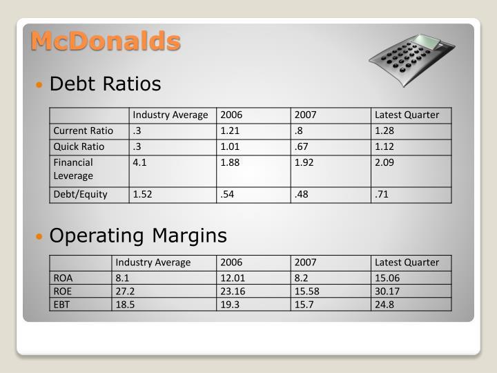 Debt Ratios