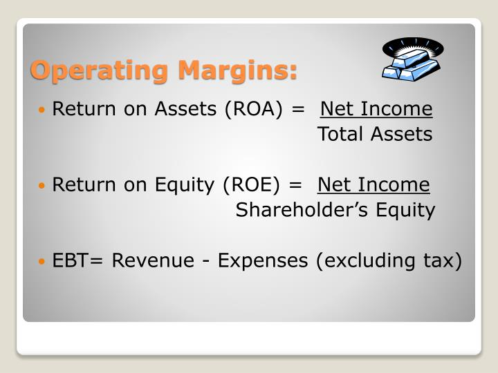 Return on Assets (ROA) =