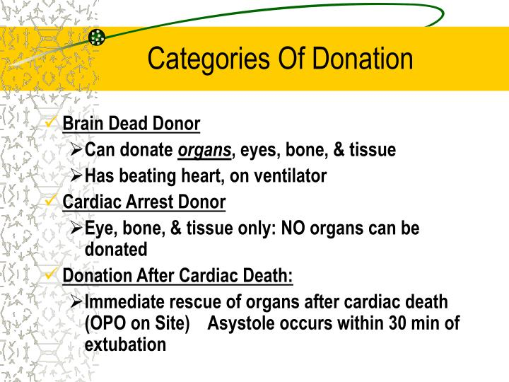 Categories Of Donation