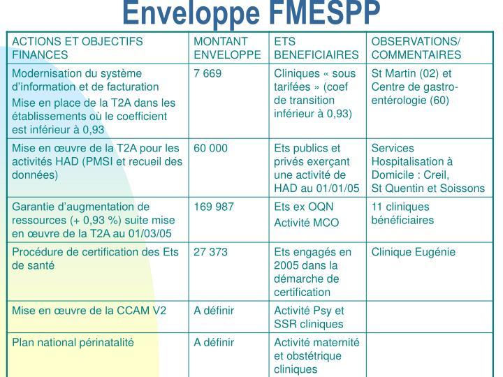 Enveloppe FMESPP
