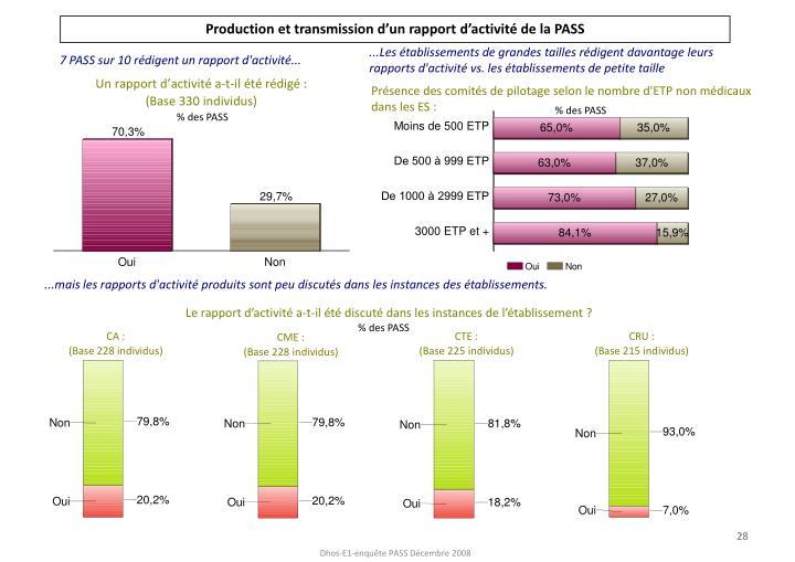 Production et transmission d'un rapport d'activité de la PASS