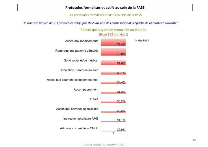 Protocoles formalisés et actifs au sein de la PASS