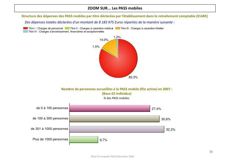 ZOOM SUR... Les PASS mobiles