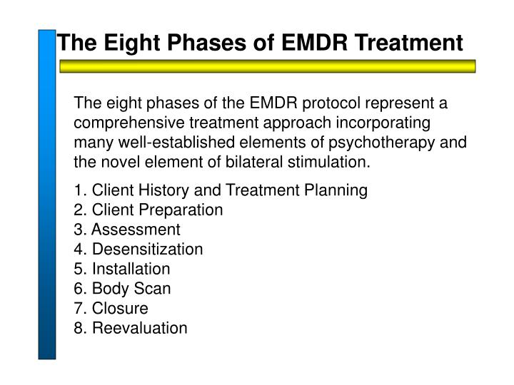 The Eight Phases of EMDR Treatment