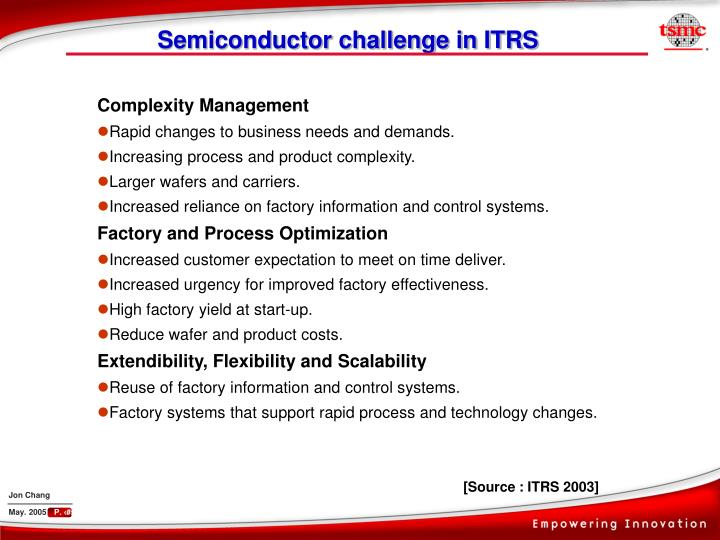 Semiconductor challenge in ITRS