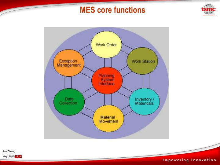 MES core functions