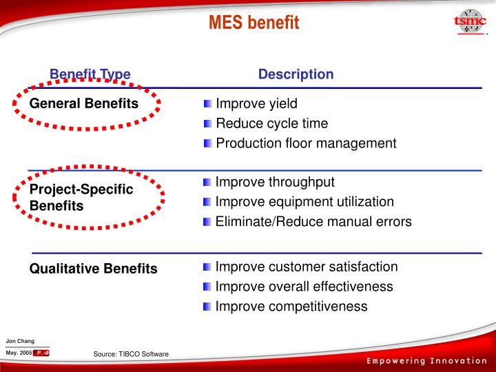 Benefit Type