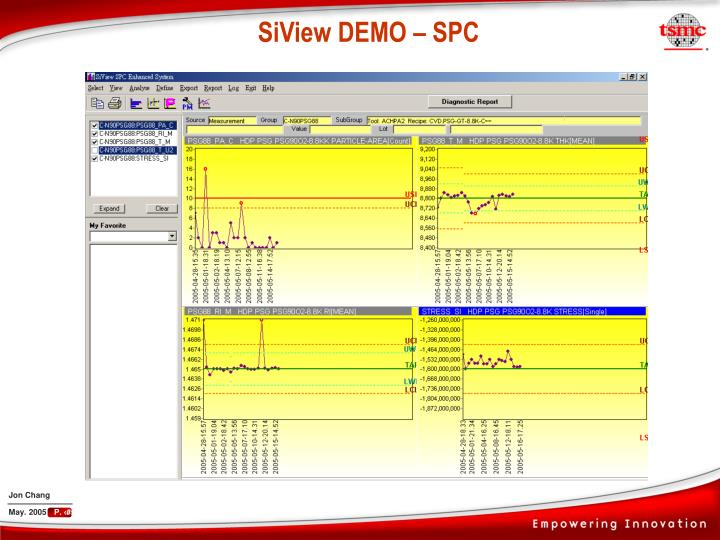 SiView DEMO – SPC