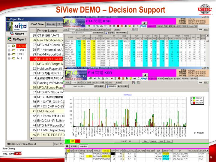 SiView DEMO – Decision Support