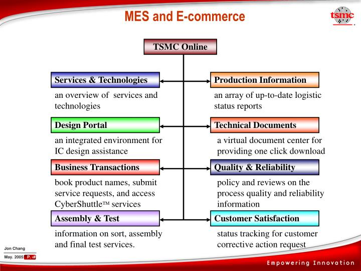 MES and E-commerce