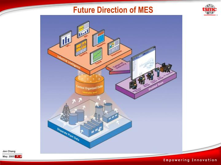 Future Direction of MES