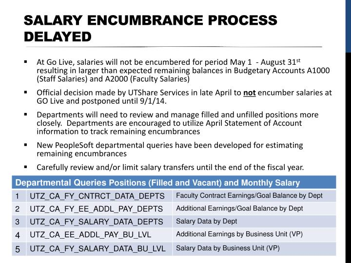 Salary encumbrance process delayed