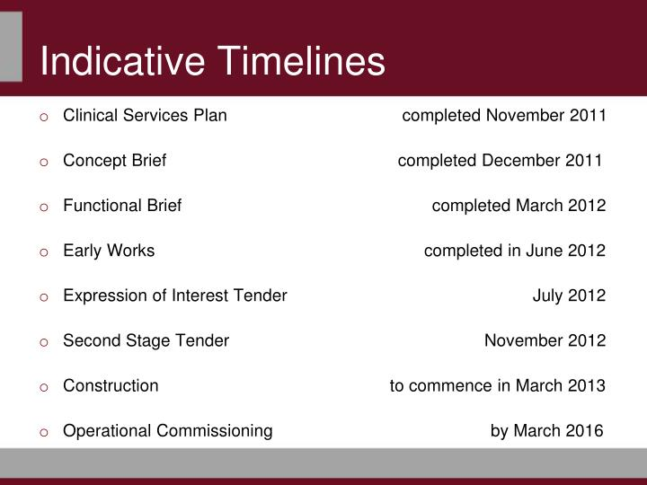 Indicative Timelines