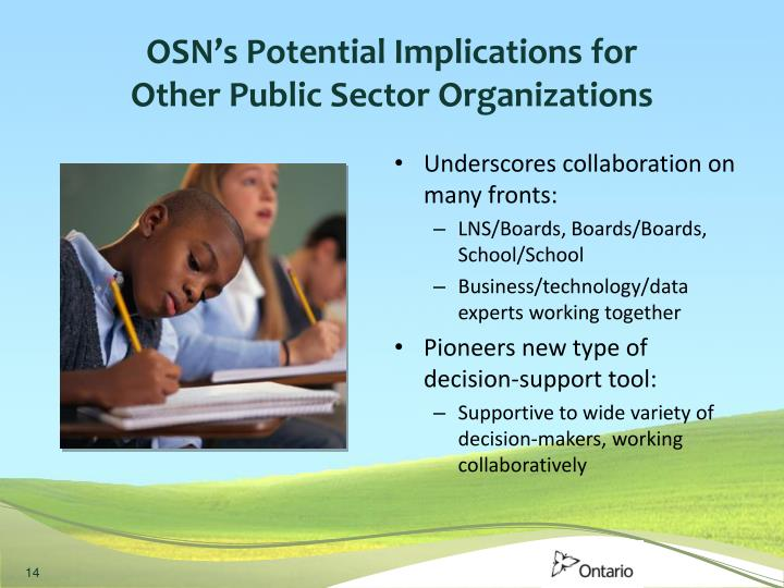 OSN's Potential Implications for