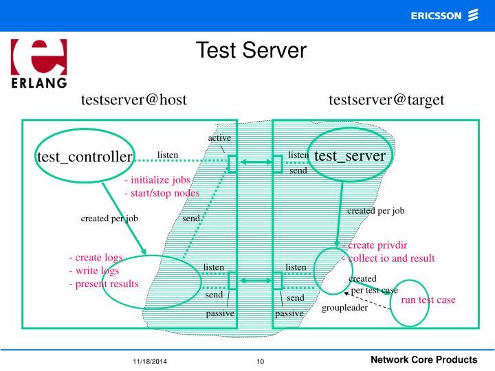 testserver@target