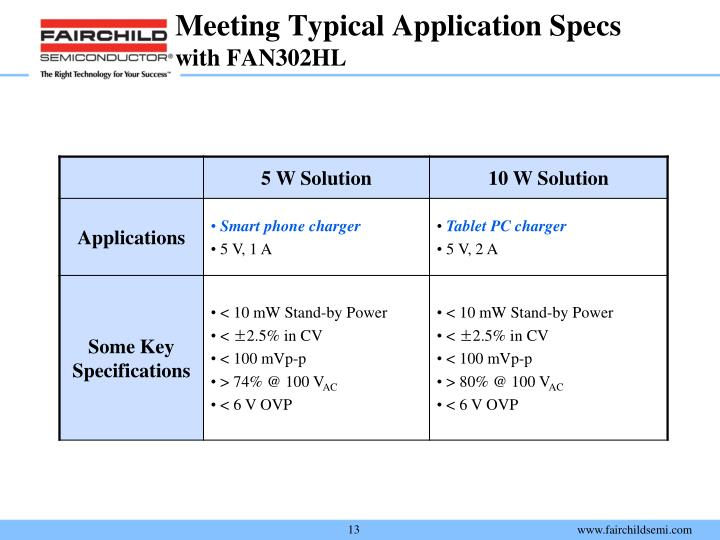 Meeting Typical Application Specs