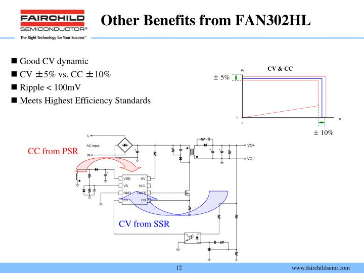 Other Benefits from FAN302HL