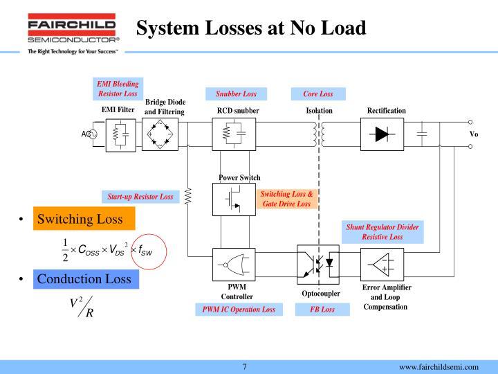 System Losses at No Load