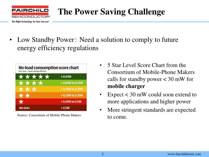 The Power Saving Challenge