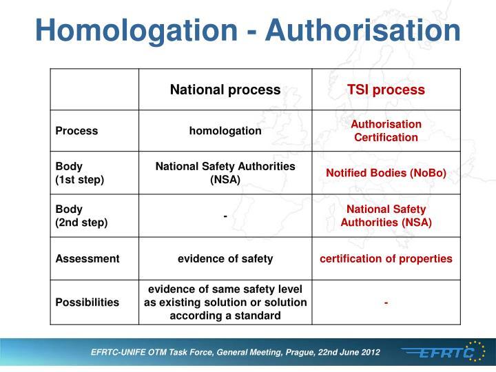 Homologation - Authorisation