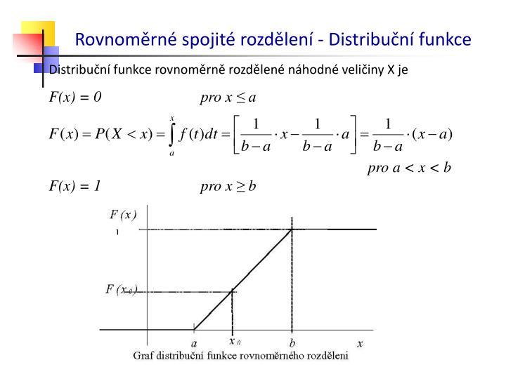 Rovnoměrné spojité rozdělení - Distribuční funkce