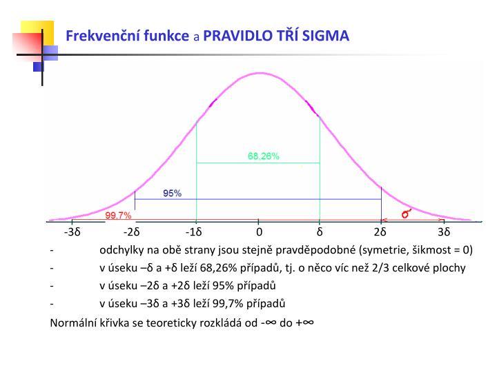 Frekvenční funkce