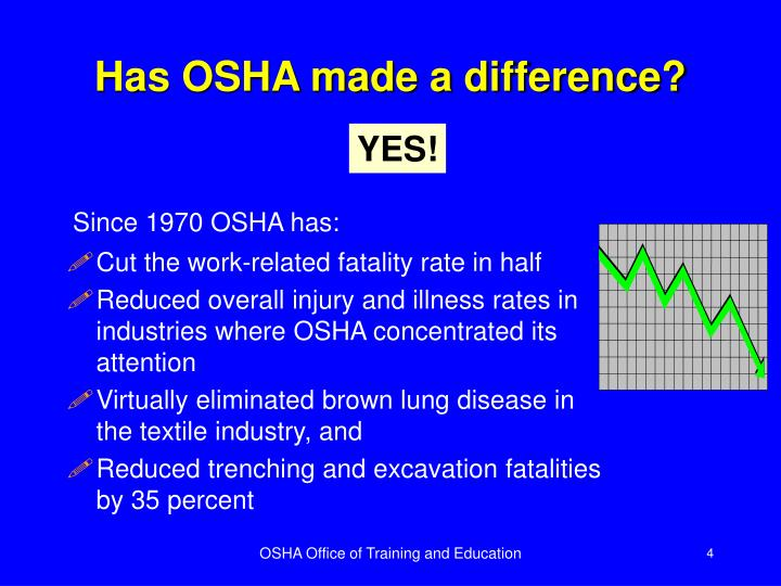 Has OSHA made a difference?