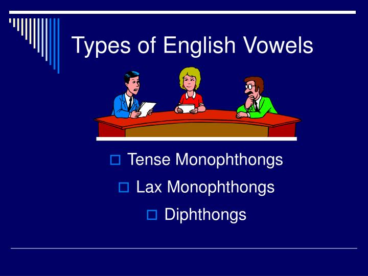 Types of english vowels