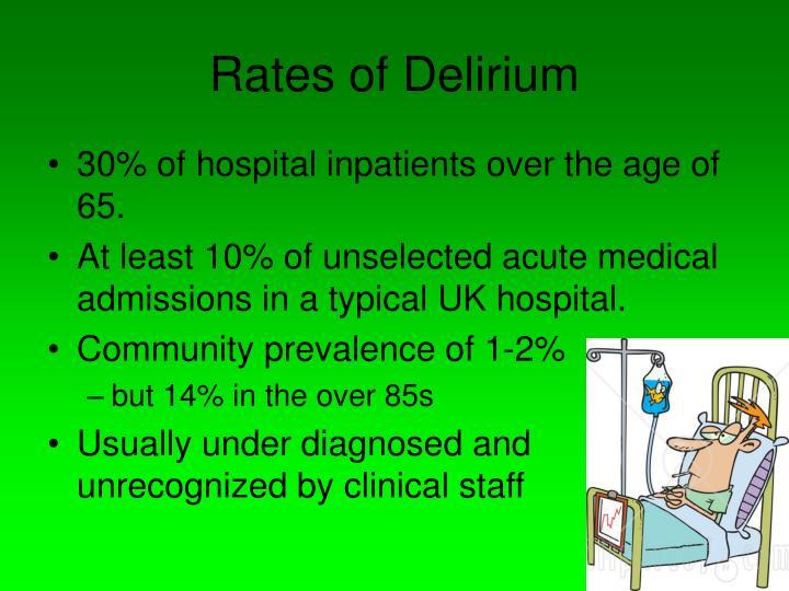 Rates of Delirium