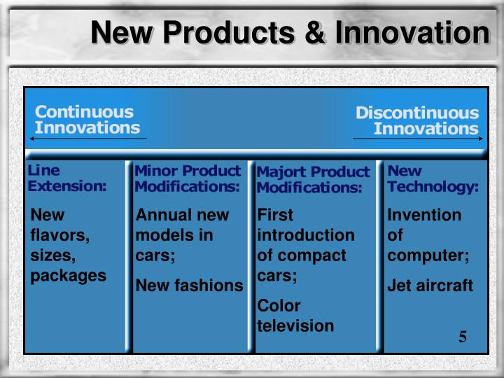 New Products & Innovation