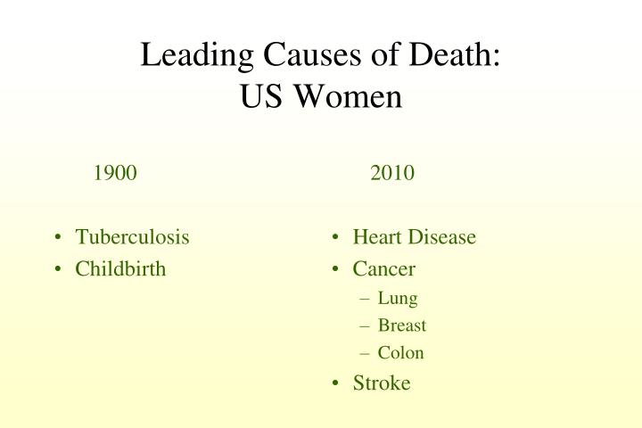 Leading causes of death us women