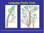 language family trees